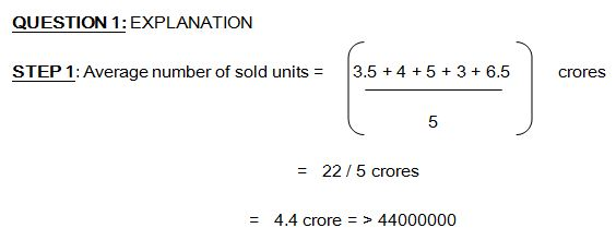 Data Interpretation for IBPS